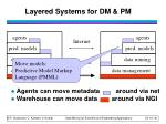 layered systems for dm pm1