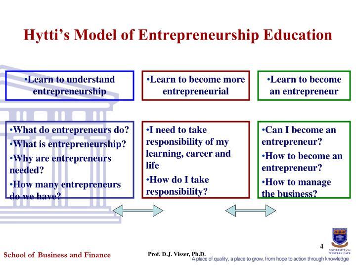 Hytti's Model of Entrepreneurship Education