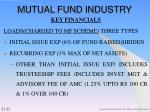 mutual fund industry22
