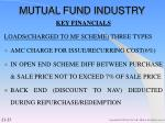 mutual fund industry23