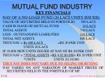 mutual fund industry24