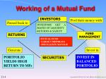 working of a mutual fund