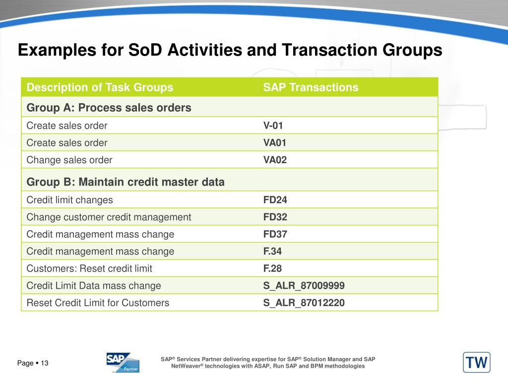 Examples for SoD Activities and Transaction Groups