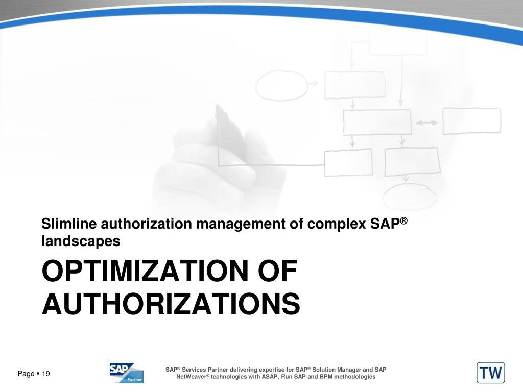 Slimline authorization management of complex SAP