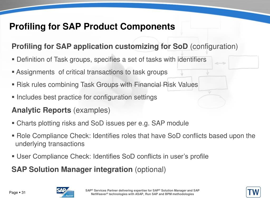Profiling for SAP Product Components