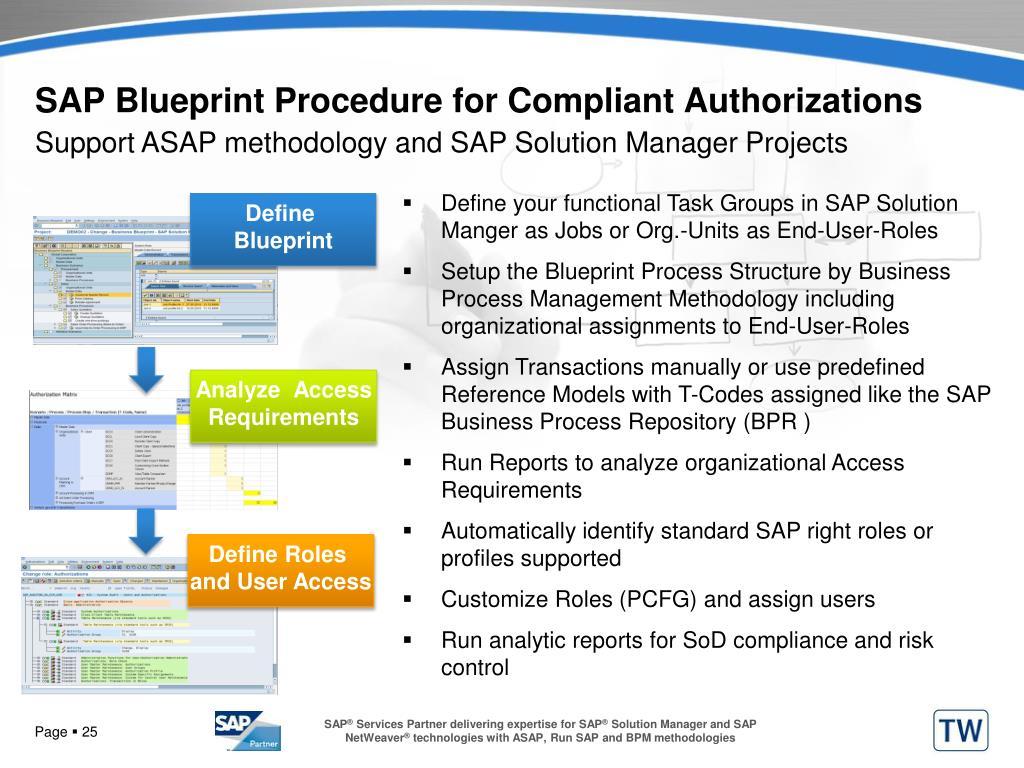 SAP Blueprint Procedure for Compliant Authorizations