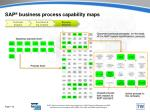 sap business process capability maps