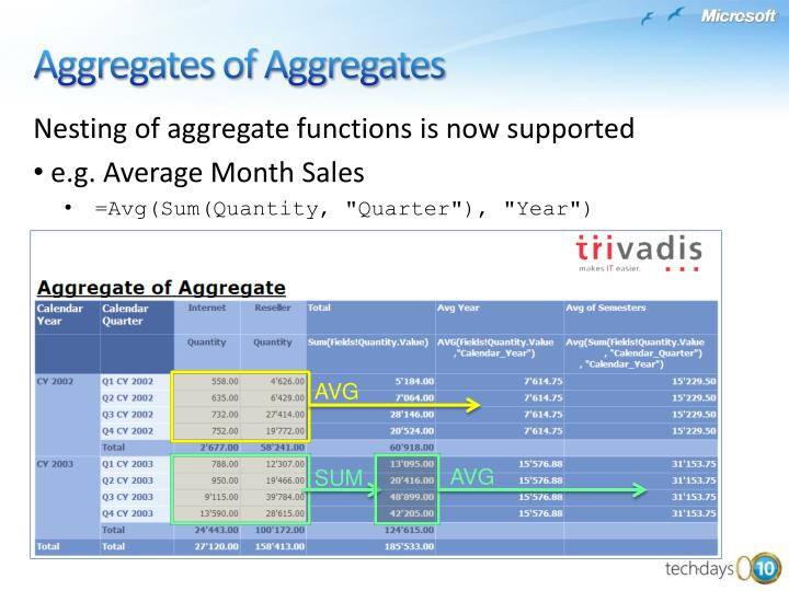 Nesting of aggregate functions is now supported