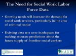 the need for social work labor force data
