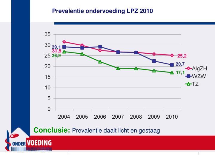 Prevalentie ondervoeding LPZ 2010