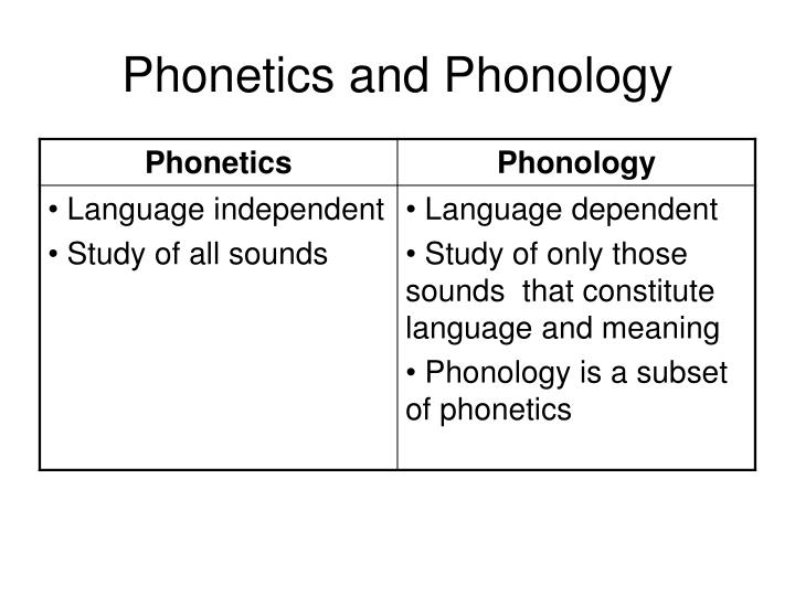 an analysis of phonetics and phonology Phonological analysis of speech sounds phonetics is the scientific study of speech and is concerned with defining and classifying speech sounds according to how they are produced phonology phonology is the study of the sound patterns in human language.