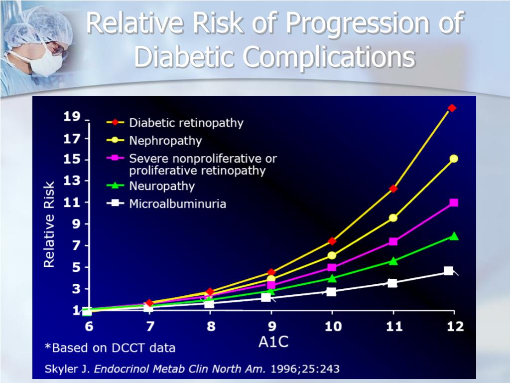 PPT - Complications of Diabetes PowerPoint Presentation - ID