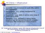 6 criteria infrastructure