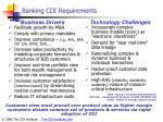 banking cdi requirements