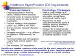 healthcare payer provider cdi requirements