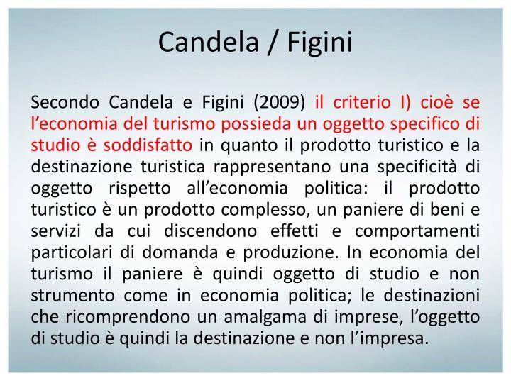 Candela / Figini