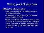 making plots of your own