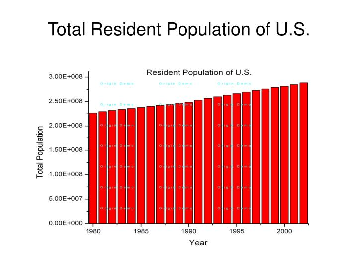 total resident population of u s n.