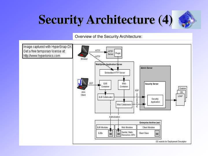 Security Architecture (4)