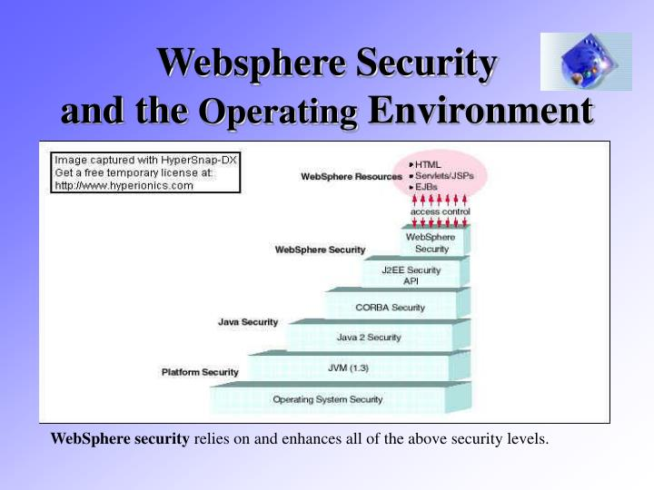 Websphere Security