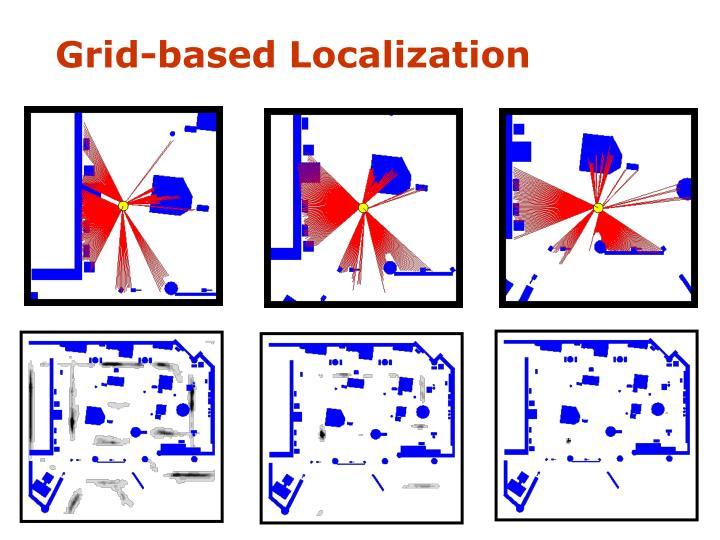 Grid-based Localization