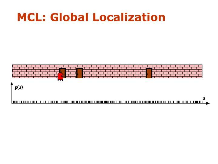 MCL: Global Localization