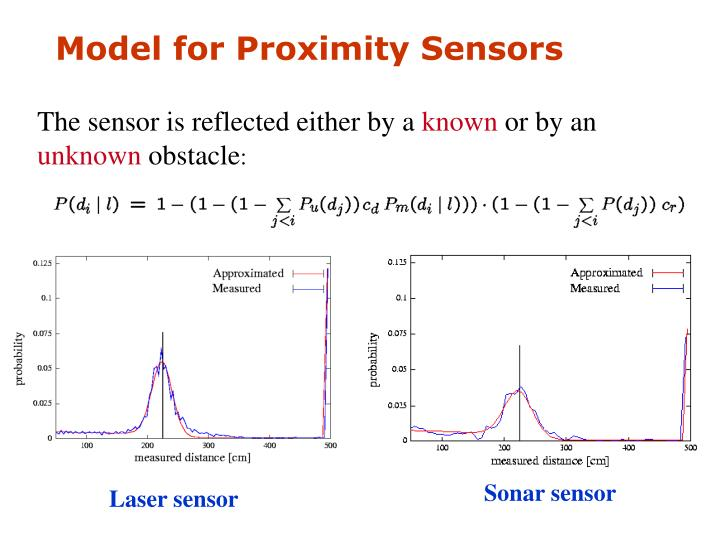 Model for Proximity Sensors
