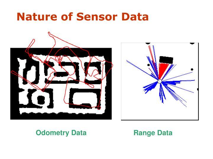 Range Data