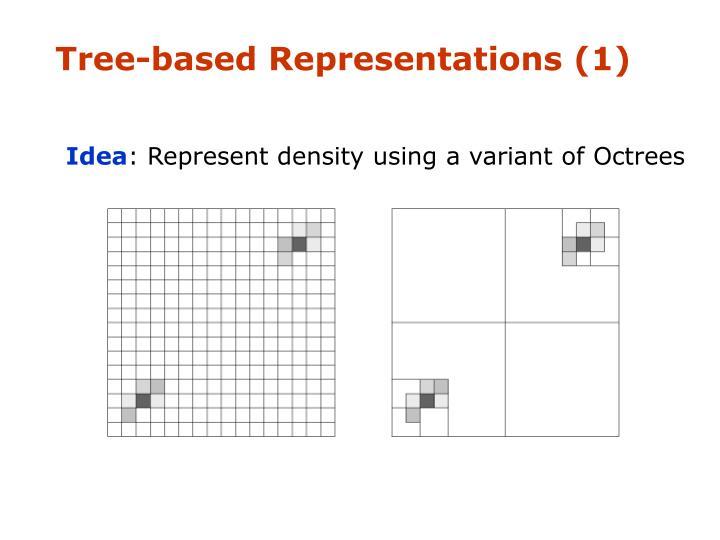 Tree-based Representations (1)