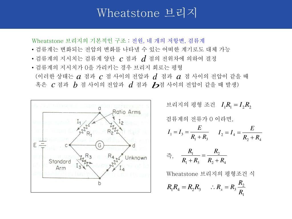 Ppt Wienbridge Oscillator Circuits Powerpoint Presentation Id