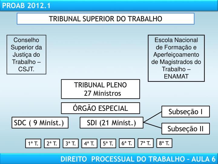 TRIBUNAL SUPERIOR DO TRABALHO