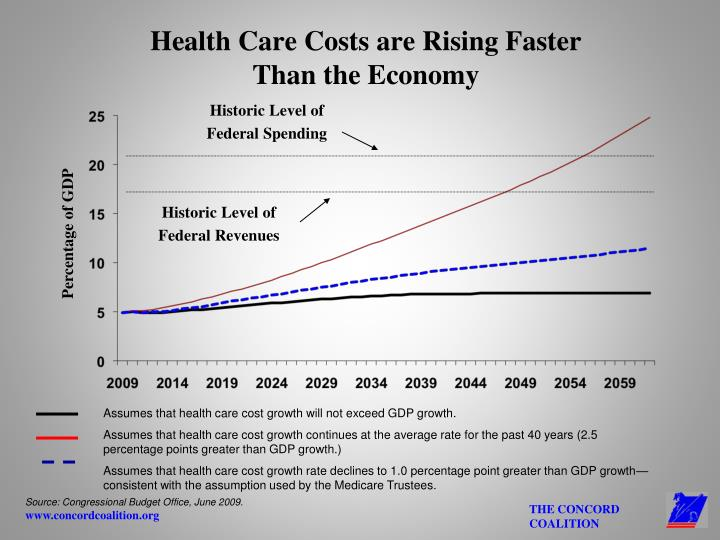 health care economics history The best free ebook collections tagged with health care economics history bellow are showing the best book associates with health care economics history.