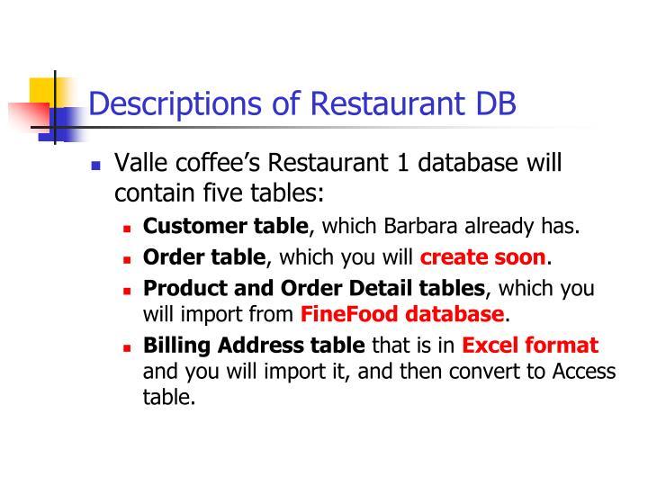 Descriptions of Restaurant DB