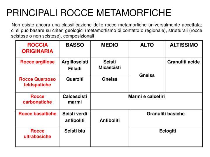 PRINCIPALI ROCCE METAMORFICHE