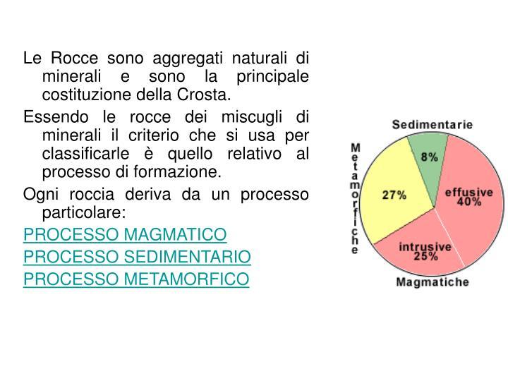 Le Rocce sono aggregati naturali di minerali e sono la principale costituzione della Crosta.