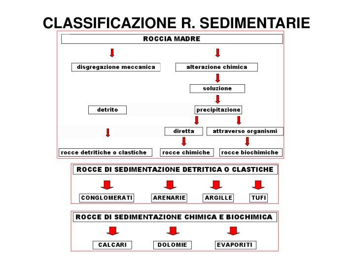 CLASSIFICAZIONE R. SEDIMENTARIE