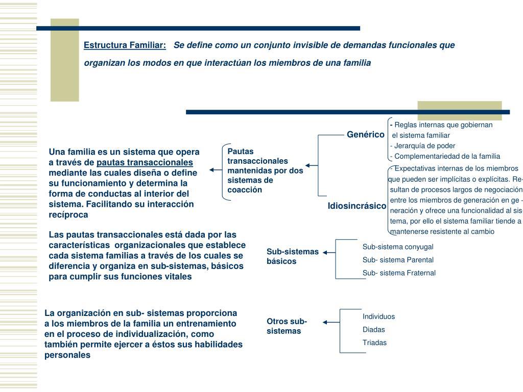 Ppt Enfoque Estructural De La Familia Powerpoint