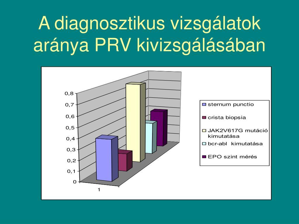 PPT - Myeloproliferatív betegségek gondozási gyakorlata..