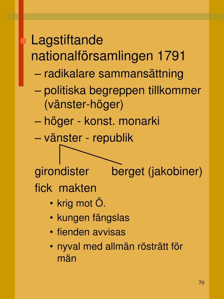 Lagstiftande nationalförsamlingen 1791
