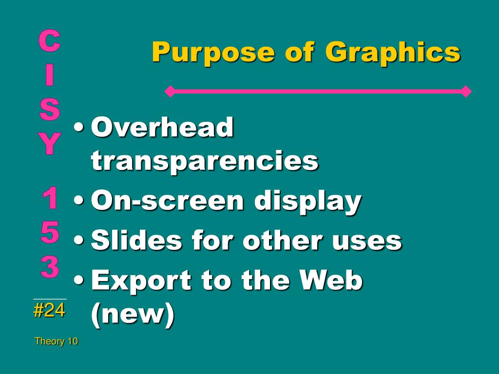 Purpose of Graphics