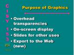 purpose of graphics