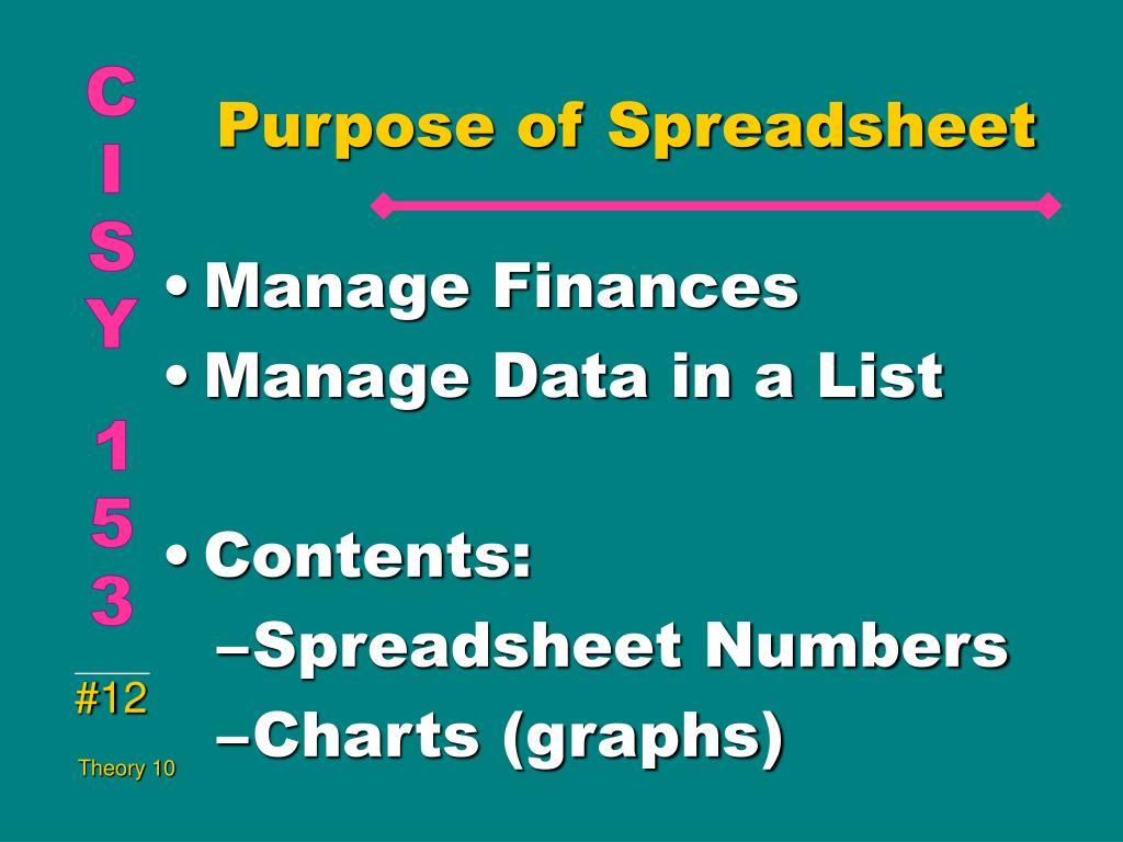 Purpose of Spreadsheet