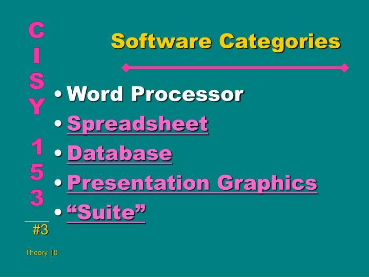 Software categories
