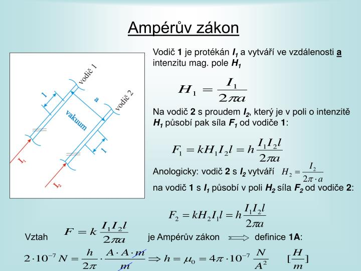 Ampérův zákon