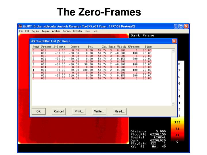 The Zero-Frames