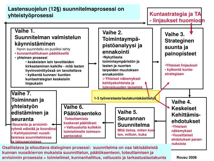Lastensuojelun (12§) suunnitelmaprosessi on yhteistyöprosessi