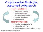 comprehension strategies supported by research