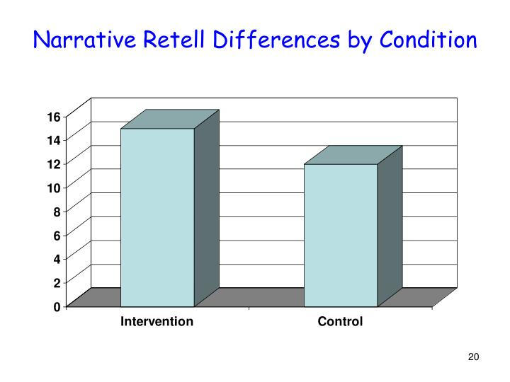 Narrative Retell Differences by Condition