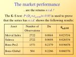 the market performance1
