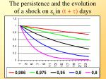the persistence and the evolution of a shock on e t in t t days